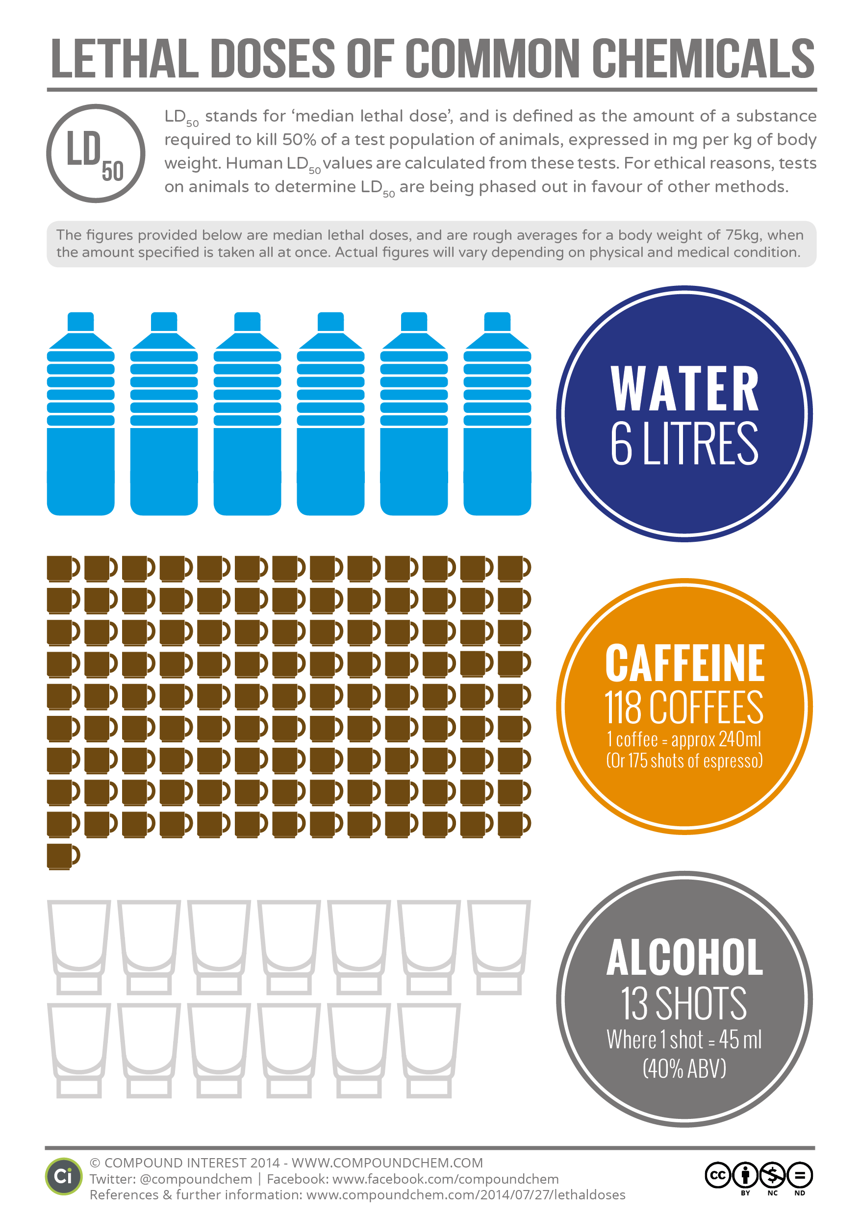 How Many L Should You Drink A Day